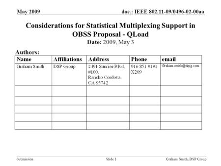 Doc.: IEEE 802.11-09/0496-02-00aa Submission May 2009 Graham Smith, DSP GroupSlide 1 Considerations for Statistical Multiplexing Support in OBSS Proposal.