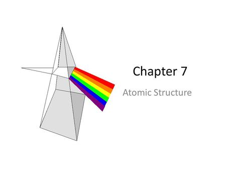 Chapter 7 Atomic Structure. Light Made up of electromagnetic radiation Waves of electric and magnetic fields at right angles to each other.
