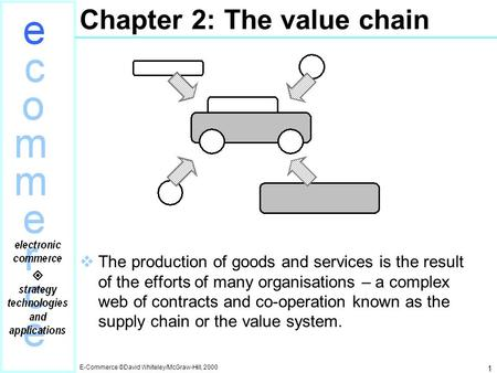 Chapter 2: The value chain