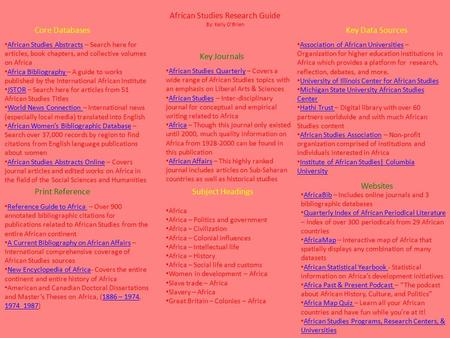 African Studies Research Guide By: Kelly O'Brien Core Databases Key Journals Key Data Sources Print ReferenceSubject Headings Websites African Studies.