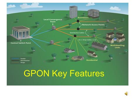 GPON Key Features.