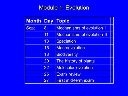 Module 1: Evolution MonthDayTopic Sept8Mechanisms of evolution I 11Mechanisms of evolution II 13Speciation 15Macroevolution 18Biodiversity 20The history.