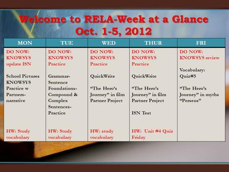 Welcome to RELA-Week at a Glance Oct. 1-5, 2012 MONTUEWEDTHURFRI DO NOW: KNOWSYS update ISN School Pictures KNOWSYS Practice w Partners- narrative HW: