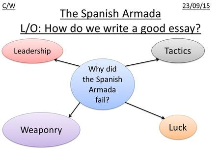 The Spanish Armada L/O: How do we write a good essay?