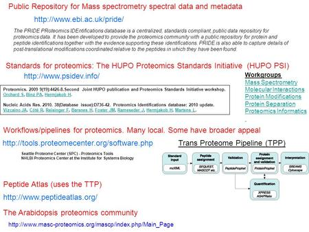 Standards for proteomics: The HUPO Proteomics Standards Initiative (HUPO PSI)  Public Repository for Mass spectrometry spectral.