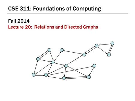 CSE 311: Foundations of Computing Fall 2014 Lecture 20: Relations and Directed Graphs.