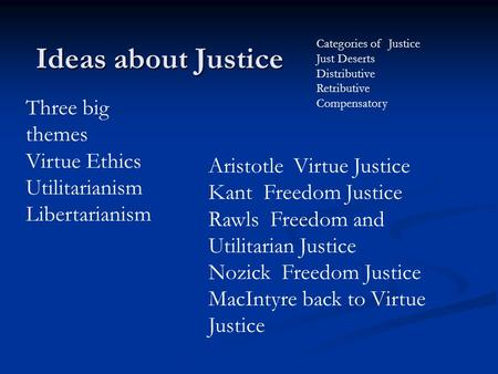 Ideas about Justice Aristotle Virtue Justice Kant Freedom Justice Rawls Freedom and Utilitarian Justice Nozick Freedom Justice MacIntyre back to Virtue.
