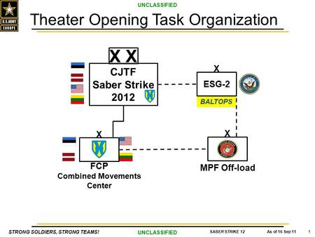 STRONG SOLDIERS, STRONG TEAMS! UNCLASSIFIED As of 16 Sep 11SABER STRIKE 12 1 Theater Opening Task Organization X MPF Off-load BALTOPS X ESG-2 CJTF Saber.