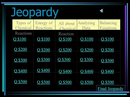 Jeopardy Types of Chemical Reactions Energy of Reactions Analyzing Data Balancing Equations Q $100 Q $200 Q $300 Q $400 Q $500 Q $100 Q $200 Q $300 Q.