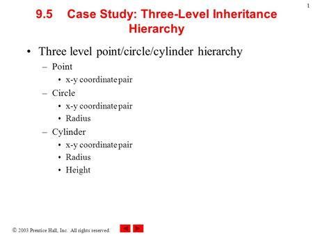  2003 Prentice Hall, Inc. All rights reserved. 1 9.5 Case Study: Three-Level Inheritance Hierarchy Three level point/circle/cylinder hierarchy –Point.