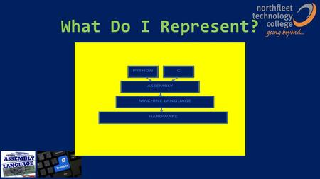 What Do I Represent?. Translators – Module Knowledge Areas Revisiting object code When we disassemble code we can view the opcodes used This is just a.