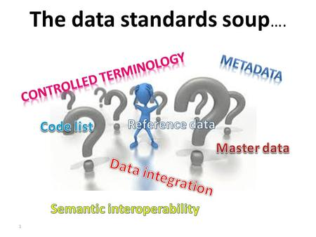 The data standards soup …. 1. .. Is the most exciting topic you can dream of.