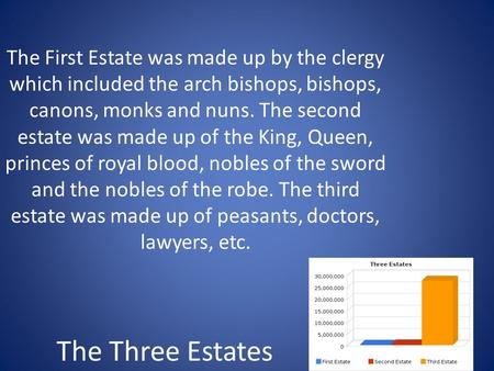 The Three Estates The First Estate was made up by the clergy which included the arch bishops, bishops, canons, monks and nuns. The second estate was made.