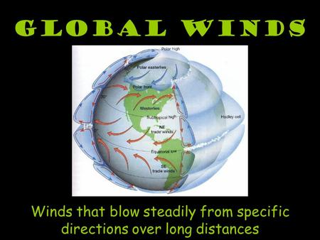 Winds that blow steadily from specific directions over long distances