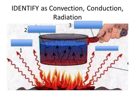 IDENTIFY as Convection, Conduction, Radiation 1 2 3.