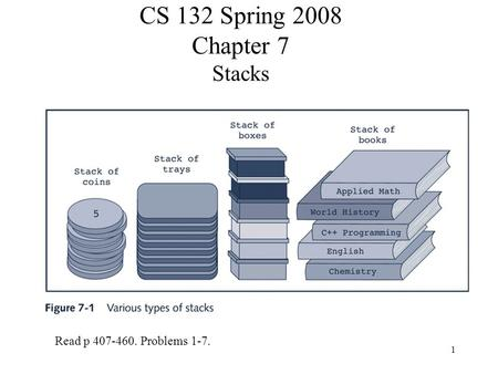 1 CS 132 Spring 2008 Chapter 7 Stacks Read p 407-460. Problems 1-7.