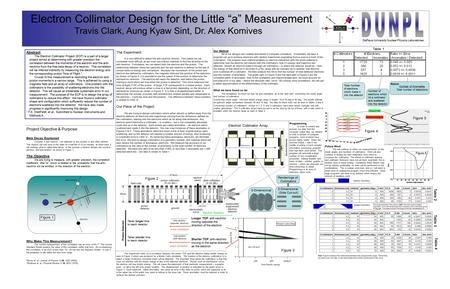 "Electron Collimator Design for the Little ""a"" Measurement Travis Clark, Aung Kyaw Sint, Dr. Alex Komives Project Objective & Purpose: Beta Decay Explained."
