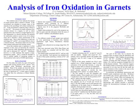 INTRODUCTION The oxidation state of iron indicates the amount of oxygen present when a mineral is formed. If the environment was abundant in oxygen, many.