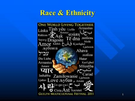 1 Race & Ethnicity. 3 What is the difference between race and ethnicity? n Race = biologically transmitted traits n Ethnicity = culture –Can be changed.