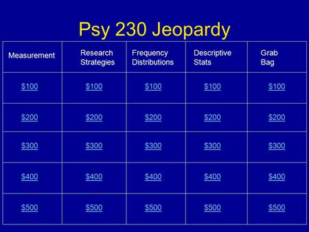 Psy 230 Jeopardy Measurement Research Strategies Frequency Distributions Descriptive Stats Grab Bag $100 $200$200 $300 $500 $400 $300 $400 $300 $400 $500.