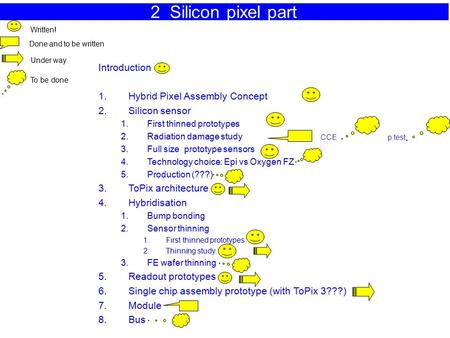 2 Silicon pixel part Done and to be written Written! Under way To be done Introduction 1.Hybrid Pixel Assembly Concept 2.Silicon sensor 1.First thinned.