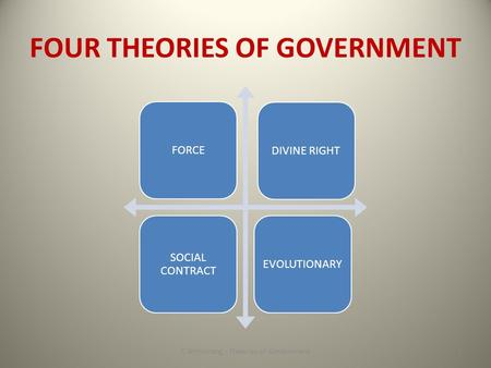 FOUR THEORIES OF GOVERNMENT FORCE DIVINE RIGHT SOCIAL CONTRACT EVOLUTIONARY 1F. Armstrong - Theories of Government.