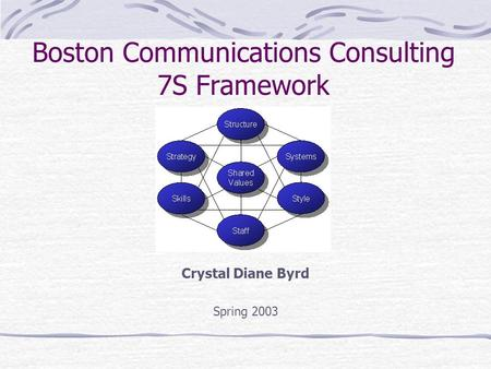mckinsey's 7s framework - ppt video online download, Powerpoint templates