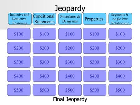 Jeopardy $100 Inductive and Deductive Reasoning Conditional Statements Postulates & Diagrams Properties Segments & Angle Pair Relationship $200 $300 $400.