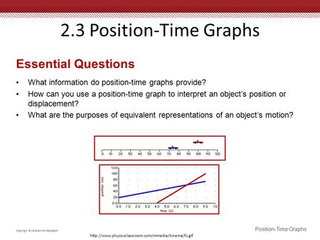 2.3 Position-Time Graphs Essential Questions