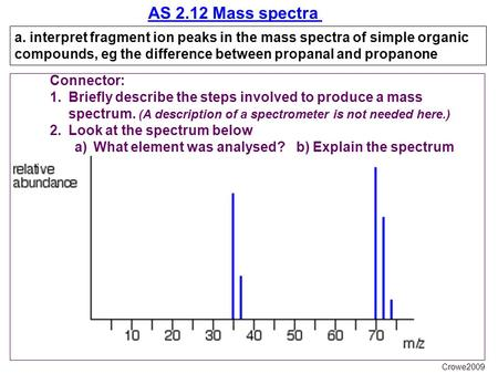 AS 2.12 Mass spectra a. interpret fragment ion peaks in the mass spectra of simple organic compounds, eg the difference between propanal and propanone.