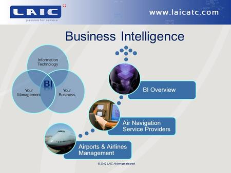 © 2012 LAIC Aktiengesellschaft Airports & Airlines <strong>Management</strong> Air Navigation Service Providers BI Overview Business Intelligence © 2012 LAIC Aktiengesellschaft.