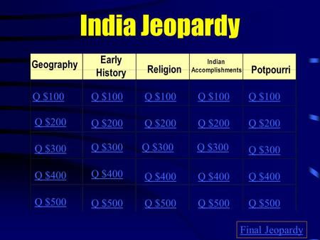 India Jeopardy Geography Early History Religion Indian Accomplishments Potpourri Q $100 Q $200 Q $300 Q $400 Q $500 Q $100 Q $200 Q $300 Q $400 Q $500.