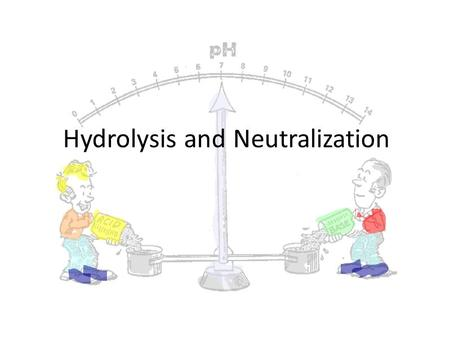 Hydrolysis and Neutralization
