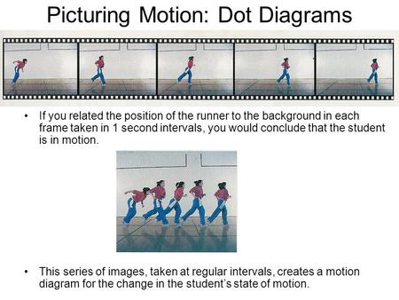 Picturing Motion: Dot Diagrams If you related the position of the runner to the background in each frame taken in 1 second intervals, you would conclude.