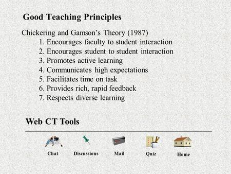 Chickering and Gamson's Theory (1987) 1. Encourages faculty to student interaction 2. Encourages student to student interaction 3. Promotes active learning.
