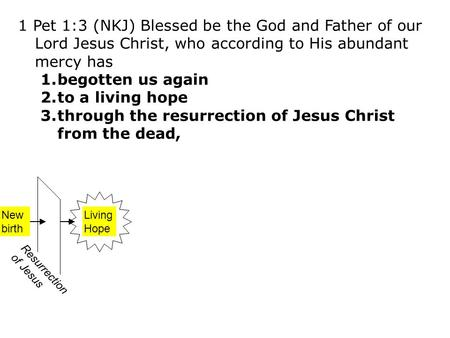 Resurrection of Jesus 1 Pet 1:3 (NKJ) Blessed be the God and Father of our Lord Jesus Christ, who according to His abundant mercy has 1.begotten us again.