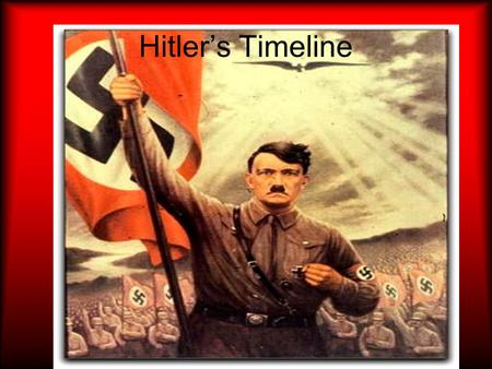 Hitler's Timeline. March 1936 Occupy Rhineland Defy Treaty of Versailles –Disarmament –Withdrew from L of. N 1933.