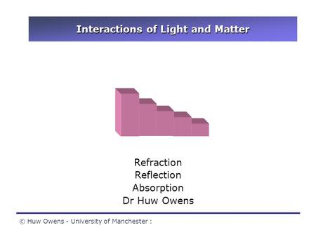© Huw Owens - University of Manchester : Interactions of Light and Matter Refraction Reflection Absorption Dr Huw Owens.