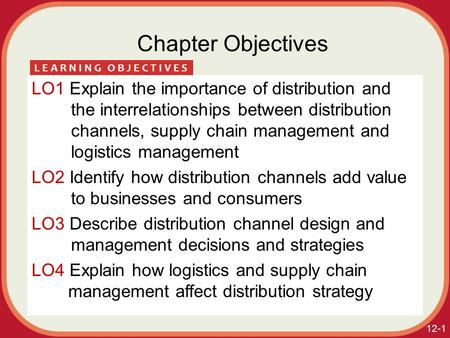 Chapter Objectives LEARNING OBJECTIVES