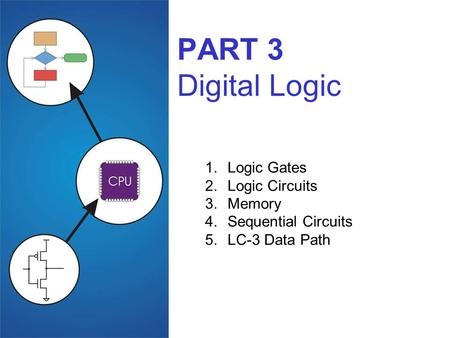 PART 3 Digital Logic 1.Logic Gates 2.Logic Circuits 3.Memory 4.Sequential Circuits 5.LC-3 Data Path.