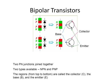 Bipolar Transistors Two PN junctions joined together Two types available – NPN and PNP The regions (from top to bottom) are called the collector (C), the.