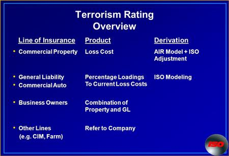 Terrorism Rating Overview Line of InsuranceProductDerivation Commercial PropertyLoss CostAIR Model + ISO Adjustment General Liability Commercial Auto Percentage.