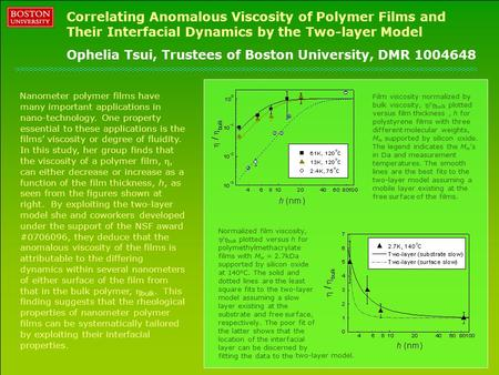 Correlating Anomalous Viscosity of Polymer Films and Their Interfacial Dynamics by the Two-layer Model Ophelia Tsui, Trustees of Boston University, DMR.