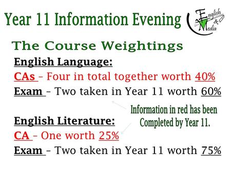English Language: CAs 40% CAs – Four in total together worth 40% 60% Exam – Two taken in Year 11 worth 60% English Literature: CA 25% CA – One worth 25%