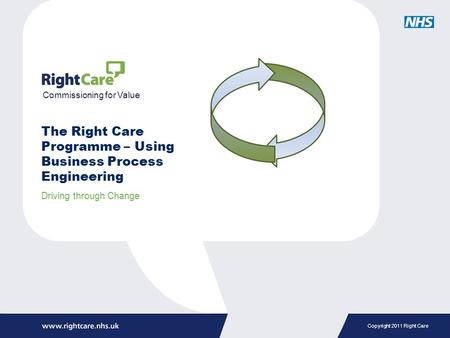 Copyright 2011 Right Care The Right Care Programme – Using Business Process Engineering Driving through Change Commissioning for Value.