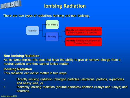 © Jimoid.com 2005 Ionising Radiation There are two types of radiation; ionising and non-ionising. Radiation Ionising Non-ionising Indirectly ionising (neutral.