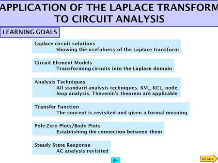 APPLICATION OF THE LAPLACE TRANSFORM