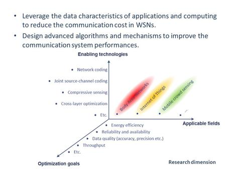 Leverage the data characteristics of applications and computing to reduce the communication cost in WSNs. Design advanced algorithms and mechanisms to.