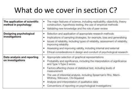 What do we cover in section C?. Unit 4 research methods Explain the key features of scientific investigation and discuss whether psychology can be defined.