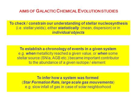AIMS OF G ALACTIC C HEMICAL E VOLUTION STUDIES To check / constrain our understanding of stellar nucleosynthesis (i.e. stellar yields), either statistically.